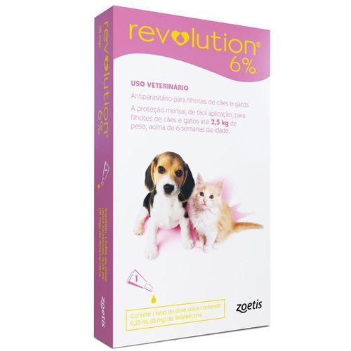 Antipulgas e Carrapatos Zoetis Revolution 6% para Cães e Gatos até 2,5 Kg - 0,25 ml